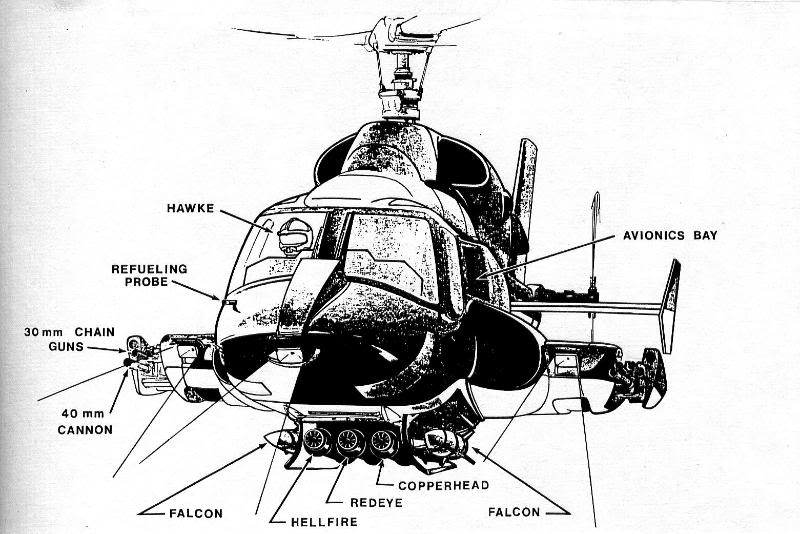 bell 222 schematics with Ywlyd29szi1ozwxpy29wdgvylxnjagvtyxrpy3m on Menilik Kebohongan Serial Airwolf in addition YWlyd29sZi1oZWxpY29wdGVyLXNjaGVtYXRpY3M likewise Bata222 in addition  also Fujitsu Lifebook S2110 Schematic Vb222aa.