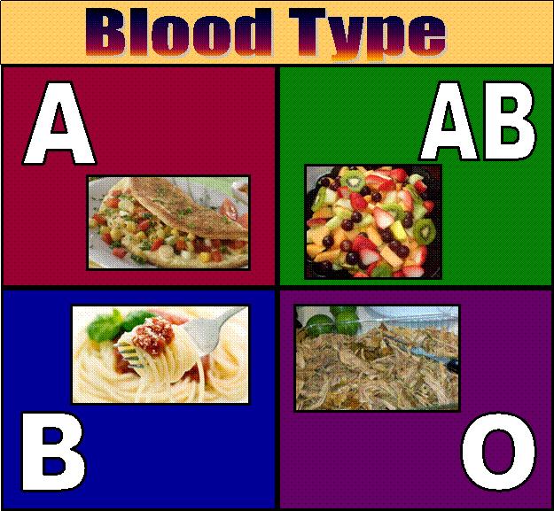 BloodType.jpg